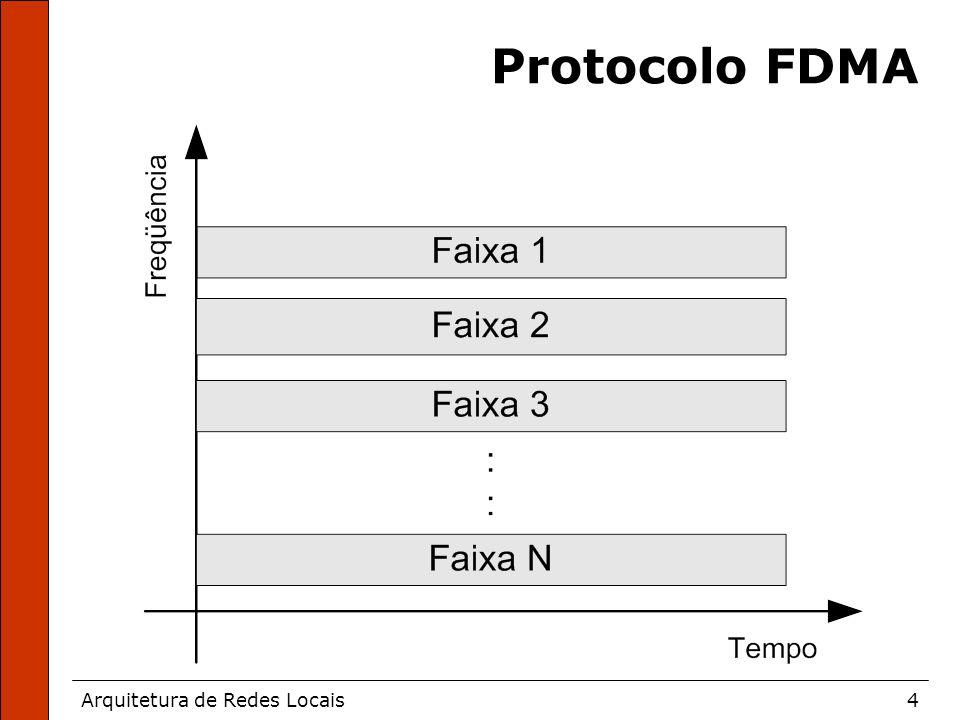 Arquitetura de Redes Locais4 Protocolo FDMA