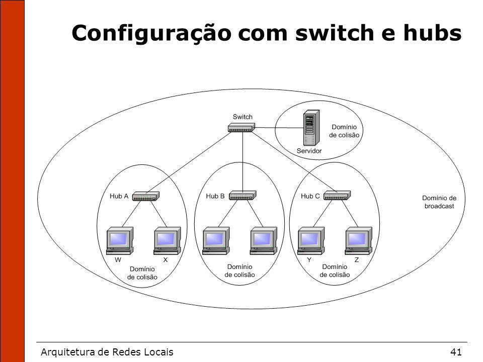 Arquitetura de Redes Locais41 Configuração com switch e hubs