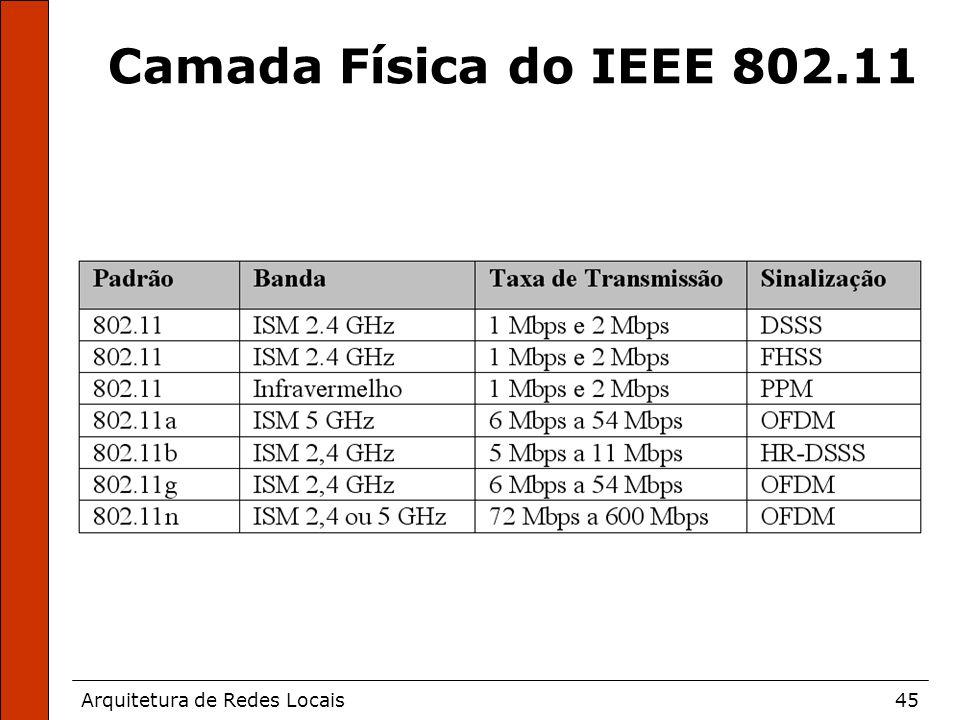 Arquitetura de Redes Locais45 Camada Física do IEEE 802.11