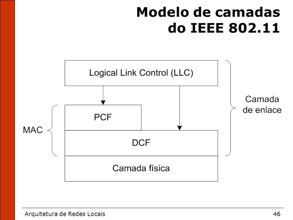 Arquitetura de Redes Locais46 Modelo de camadas do IEEE 802.11