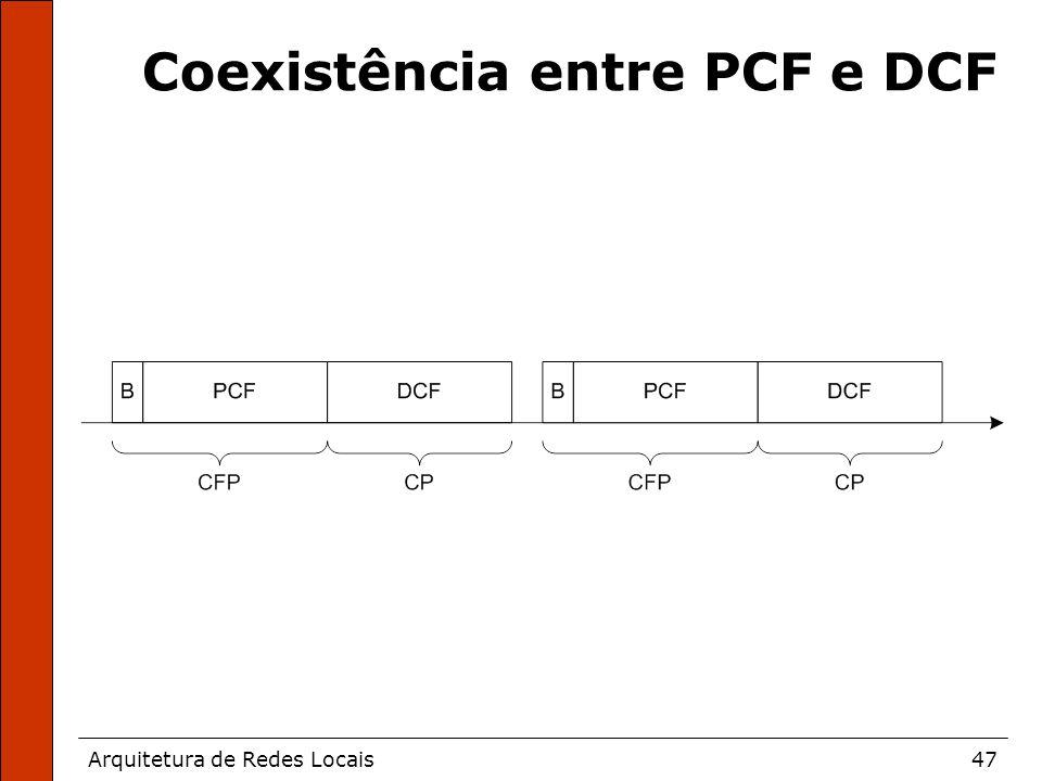 Arquitetura de Redes Locais47 Coexistência entre PCF e DCF