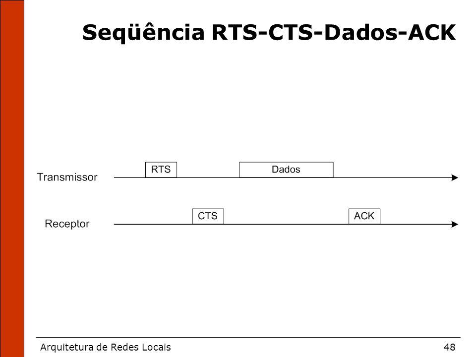 Arquitetura de Redes Locais48 Seqüência RTS-CTS-Dados-ACK