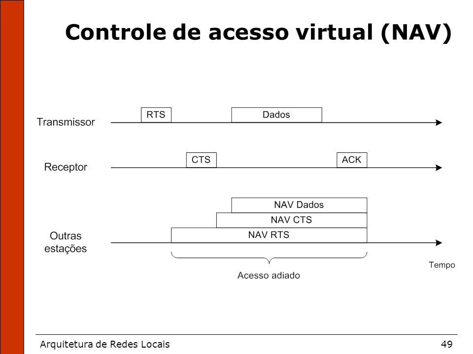 Arquitetura de Redes Locais49 Controle de acesso virtual (NAV)
