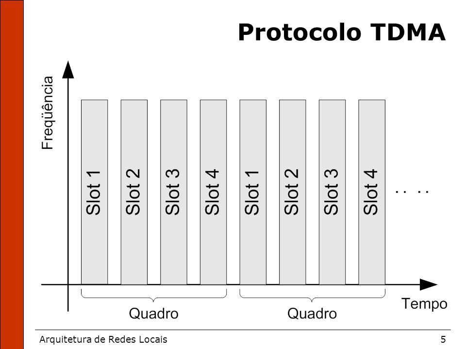 Arquitetura de Redes Locais5 Protocolo TDMA