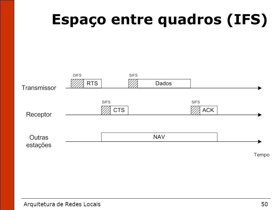 Arquitetura de Redes Locais50 Espaço entre quadros (IFS)