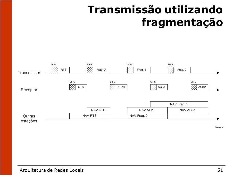 Arquitetura de Redes Locais51 Transmissão utilizando fragmentação