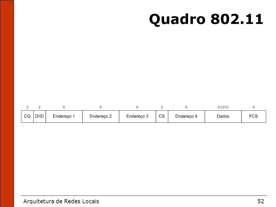 Arquitetura de Redes Locais52 Quadro 802.11