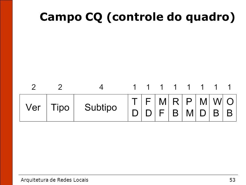 Arquitetura de Redes Locais53 Campo CQ (controle do quadro)