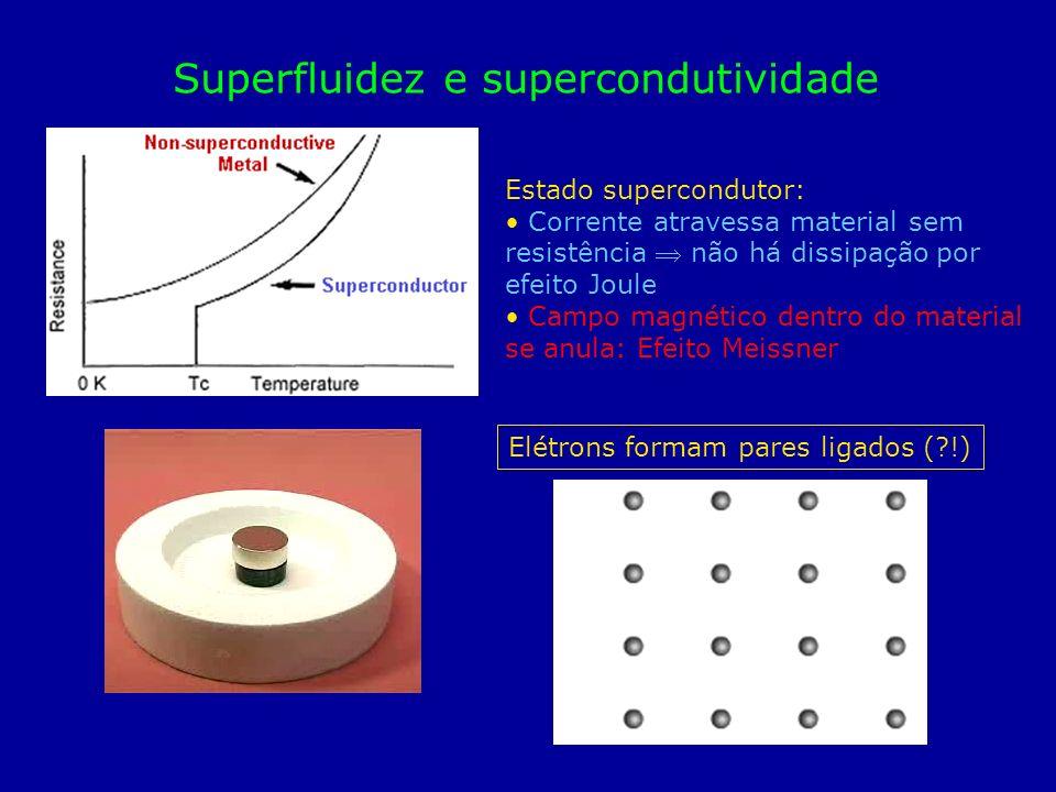 Superfluidez e supercondutividade Estado supercondutor: Corrente atravessa material sem resistência não há dissipação por efeito Joule Campo magnético