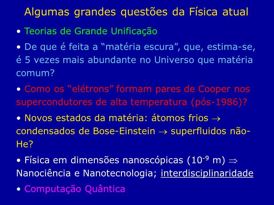 Algumas grandes questões da Física atual Teorias de Grande Unificação De que é feita a matéria escura, que, estima-se, é 5 vezes mais abundante no Uni