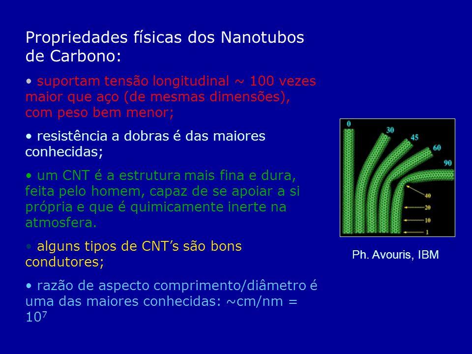 Propriedades físicas dos Nanotubos de Carbono: suportam tensão longitudinal ~ 100 vezes maior que aço (de mesmas dimensões), com peso bem menor; resis