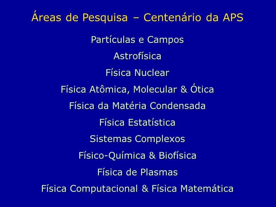 Áreas de Pesquisa – Centenário da APS Partículas e Campos Astrofísica Física Nuclear Física Atômica, Molecular & Ótica Física da Matéria Condensada Fí