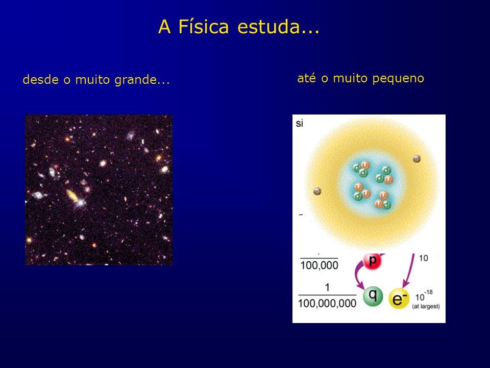 desde o muito grande... até o muito pequeno A Física estuda...