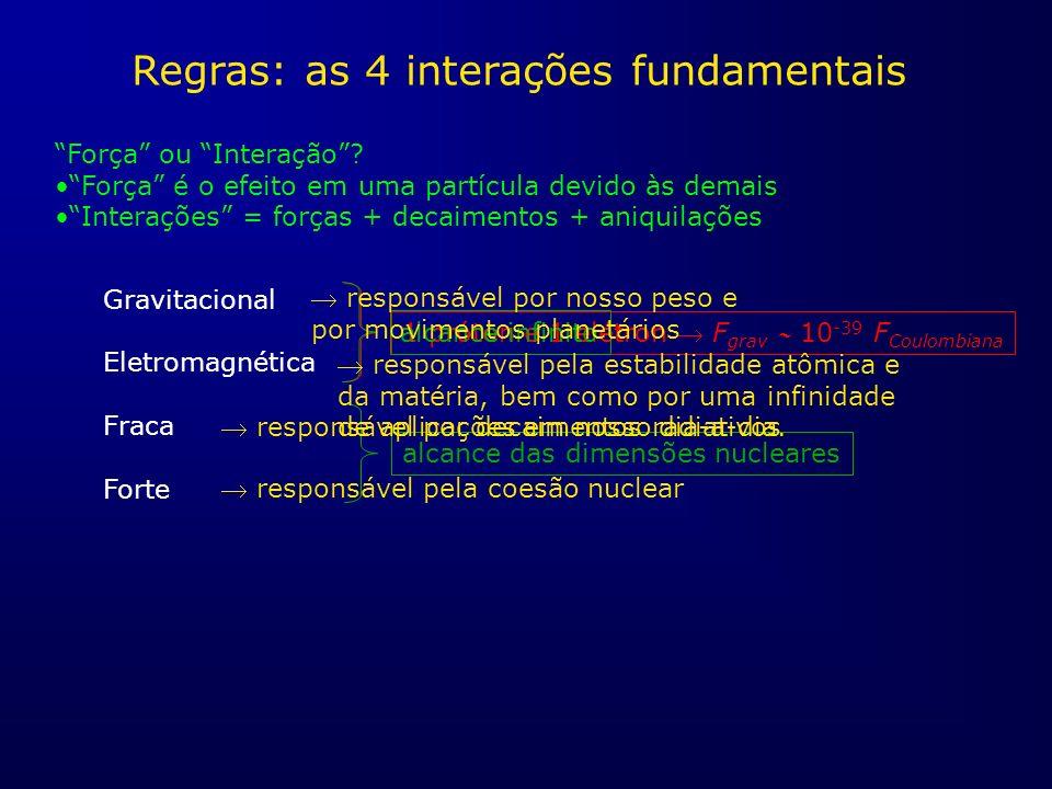 Regras: as 4 interações fundamentais Gravitacional Eletromagnética Fraca Forte 1 próton e 1 elétron F grav 10 -39 F Coulombiana alcance infinitoalcanc