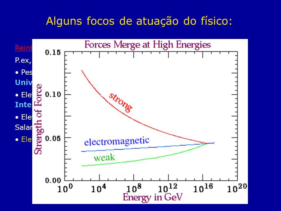 Alguns focos de atuação do físico: Reinterpretação das regras P.ex, Unificação das Interações Peso e Planetas: unificadas por Newton c. 1670 Gravitaçã