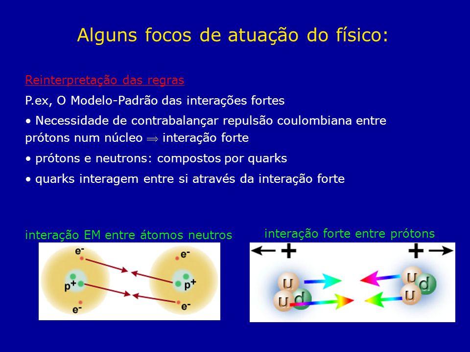 Reinterpretação das regras P.ex, O Modelo-Padrão das interações fortes Necessidade de contrabalançar repulsão coulombiana entre prótons num núcleo int