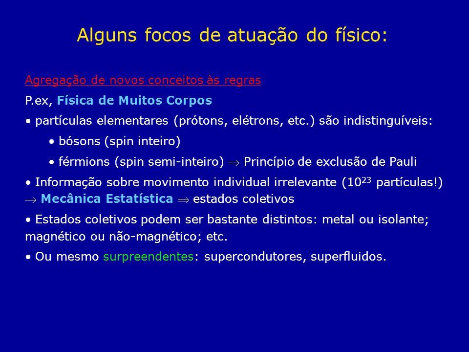 Agregação de novos conceitos às regras P.ex, Física de Muitos Corpos partículas elementares (prótons, elétrons, etc.) são indistinguíveis: bósons (spi