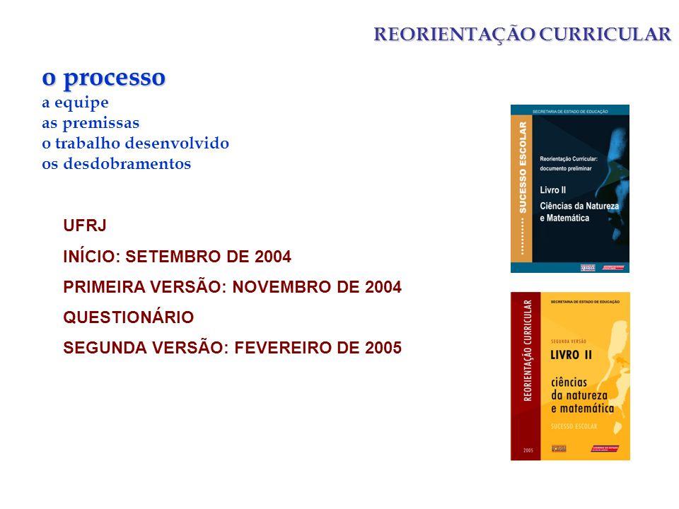 REORIENTAÇÃO CURRICULAR o processo a equipe as premissas o trabalho desenvolvido os desdobramentos UFRJ INÍCIO: SETEMBRO DE 2004 PRIMEIRA VERSÃO: NOVEMBRO DE 2004 QUESTIONÁRIO SEGUNDA VERSÃO: FEVEREIRO DE 2005