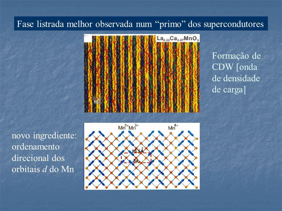 Fase listrada melhor observada num primo dos supercondutores novo ingrediente: ordenamento direcional dos orbitais d do Mn Formação de CDW [onda de de