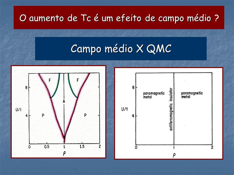O aumento de Tc é um efeito de campo médio O aumento de Tc é um efeito de campo médio ? Campo médio X QMC
