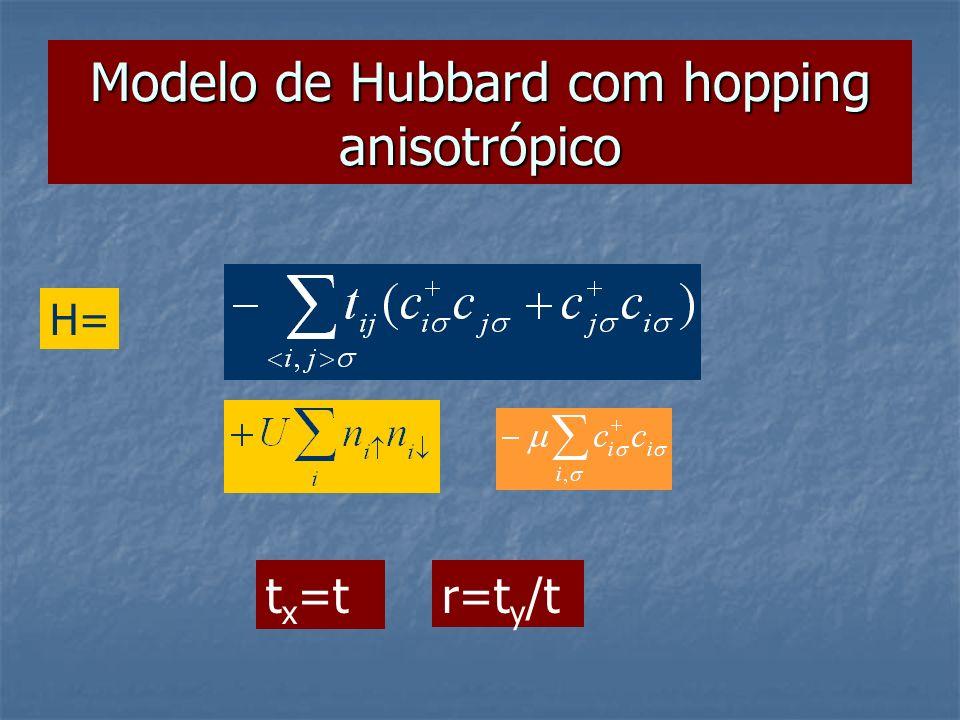 Modelo de Hubbard com hopping anisotrópico H= t x =t r=t y /t