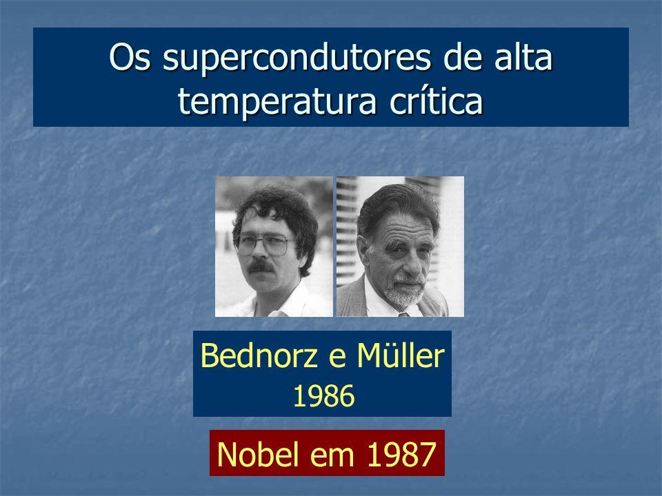 Os supercondutores de alta temperatura crítica LaBaCuO 40 K / -233 ºC O primeiro (1986): HgTlBaCaCuO 138 K / -135 ºC O recorde: YBaCuO 92 K / -181 ºC O mais estudado: InSnBaTmCuO 150 K / -123 ºC Aguardando confirmação…