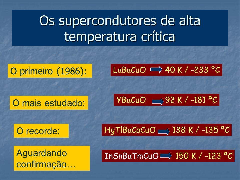 Os supercondutores de alta temperatura crítica LaBaCuO 40 K / -233 ºC O primeiro (1986): HgTlBaCaCuO 138 K / -135 ºC O recorde: YBaCuO 92 K / -181 ºC