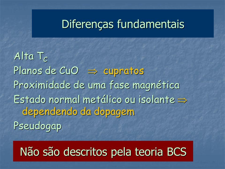 Diferenças fundamentais Alta T C Planos de CuO cupratos Proximidade de uma fase magnética Estado normal metálico ou isolante dependendo da dopagem Pse