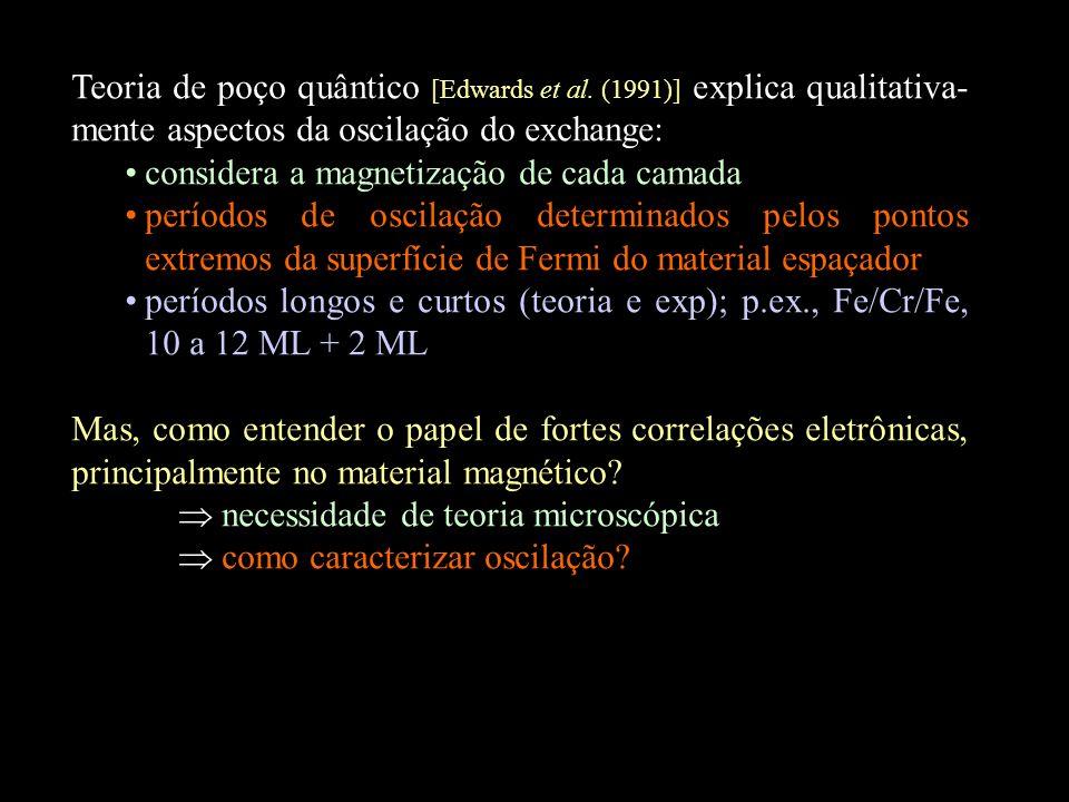 Teoria de poço quântico [Edwards et al. (1991)] explica qualitativa- mente aspectos da oscilação do exchange: considera a magnetização de cada camada