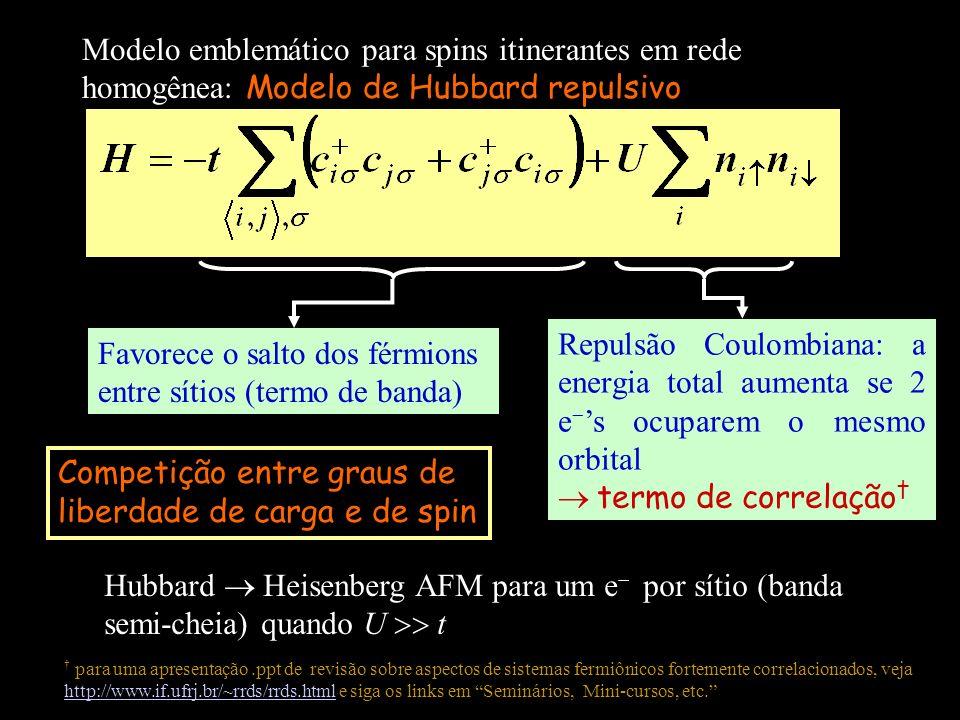 Favorece o salto dos férmions entre sítios (termo de banda) Repulsão Coulombiana: a energia total aumenta se 2 e s ocuparem o mesmo orbital termo de c
