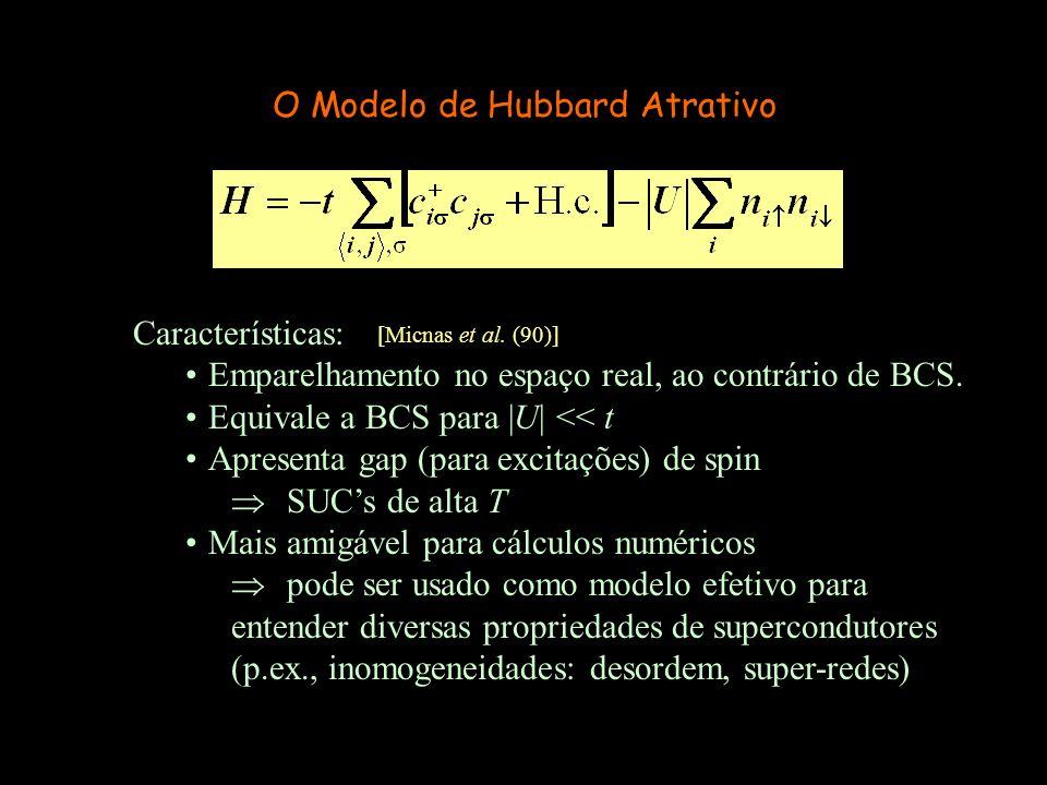 Características: Emparelhamento no espaço real, ao contrário de BCS. Equivale a BCS para |U| << t Apresenta gap (para excitações) de spin SUCs de alta