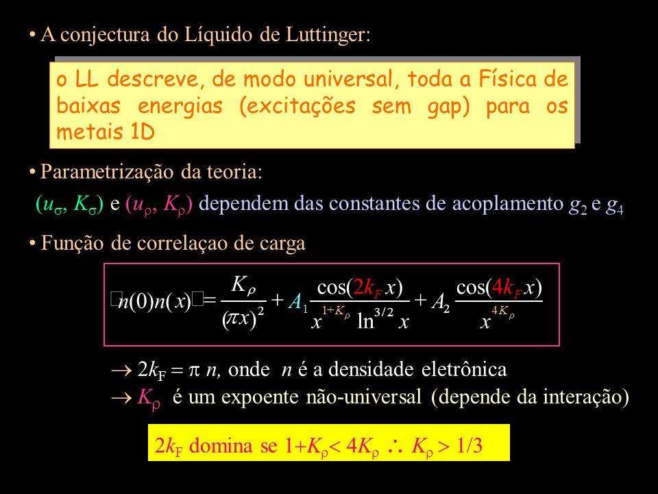 A conjectura do Líquido de Luttinger: Parametrização da teoria: (u, K ) e (u, K ) dependem das constantes de acoplamento g 2 e g 4 o LL descreve, de m