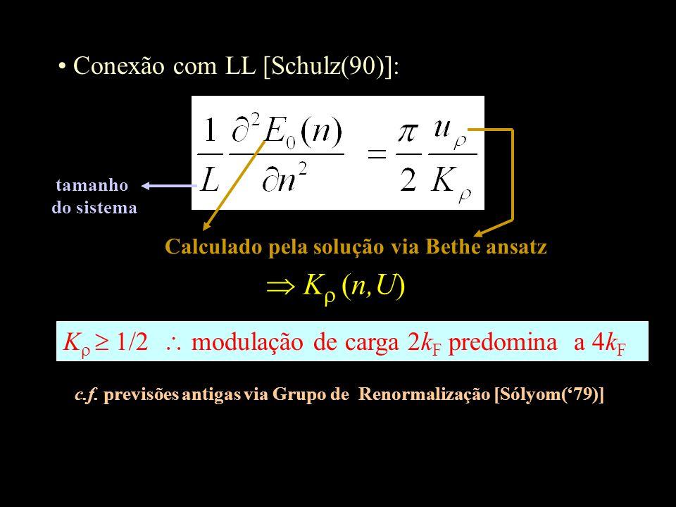Conexão com LL [Schulz(90)]: tamanho do sistema Calculado pela solução via Bethe ansatz K (n,U) K 1/2 modulação de carga 2k F predomina a 4k F c.f. pr
