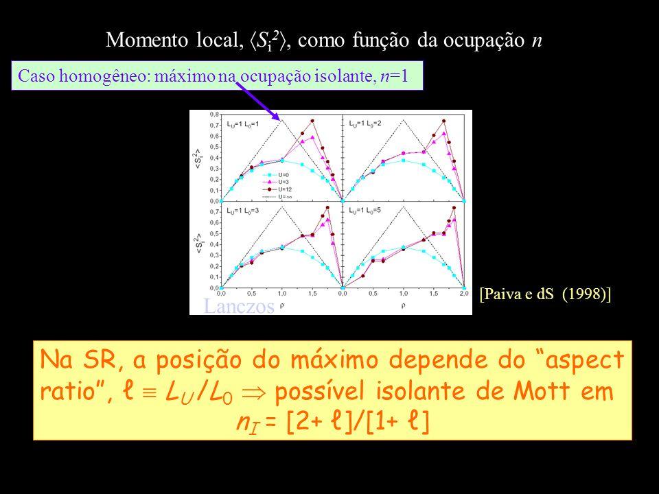 Momento local, S i 2, como função da ocupação n Caso homogêneo: máximo na ocupação isolante, n=1 Na SR, a posição do máximo depende do aspect ratio, L