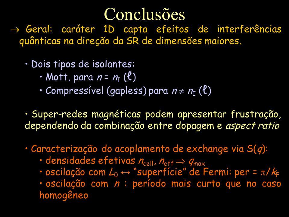 Conclusões Geral: caráter 1D capta efeitos de interferências quânticas na direção da SR de dimensões maiores. Dois tipos de isolantes: Mott, para n =