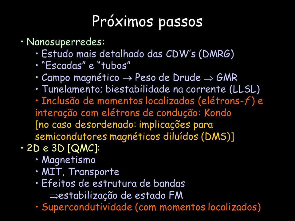 Próximos passos Nanosuperredes: Estudo mais detalhado das CDWs (DMRG) Escadas e tubos Campo magnético Peso de Drude GMR Tunelamento; biestabilidade na