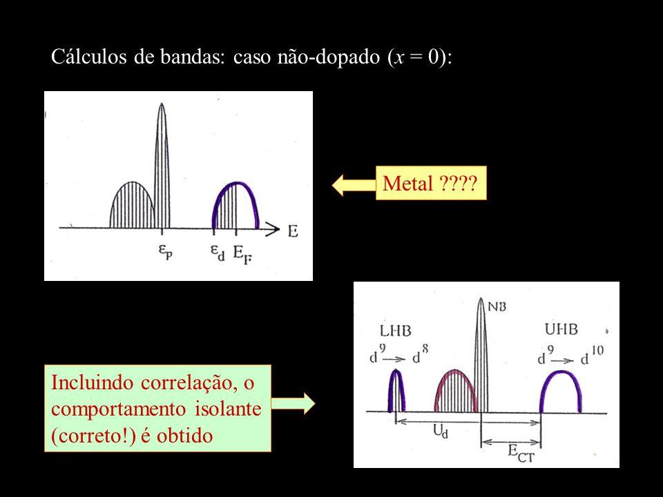 Compressibilidade: = 0 incompressível (Mott) 0 compressível (metal), mas uma das sub-redes é isolante sistema como um todo o é [Silva-Valencia, Miranda e dS (2001,2002)] LL A SR permite a constru- ção de um material iso- lante sem gap
