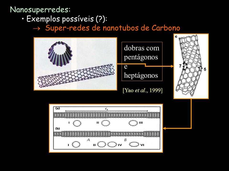 Nanosuperredes: Exemplos possíveis (?): Super-redes de nanotubos de Carbono [Yao et al., 1999] dobras com pentágonos e heptágonos