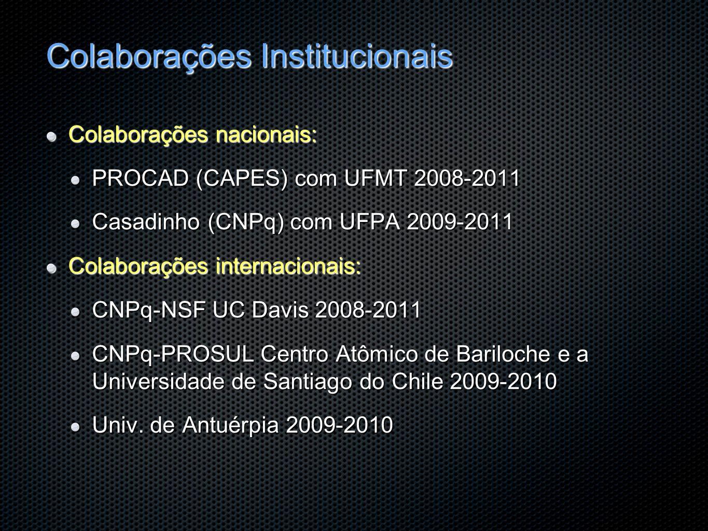 Colaborações Institucionais Colaborações nacionais: PROCAD (CAPES) com UFMT 2008-2011 Casadinho (CNPq) com UFPA 2009-2011 Colaborações internacionais:
