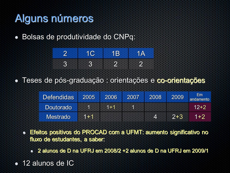 Alguns números Bolsas de produtividade do CNPq: Teses de pós-graduação : orientações e co-orientações Efeitos positivos do PROCAD com a UFMT: aumento