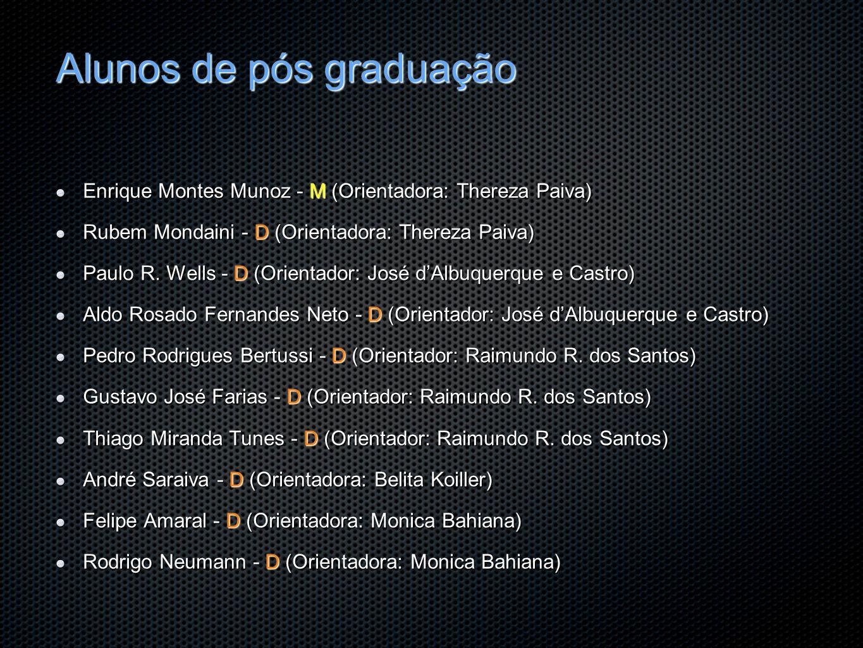 Alunos de pós graduação Enrique Montes Munoz - M (Orientadora: Thereza Paiva) Rubem Mondaini - D (Orientadora: Thereza Paiva) Paulo R. Wells - D (Orie