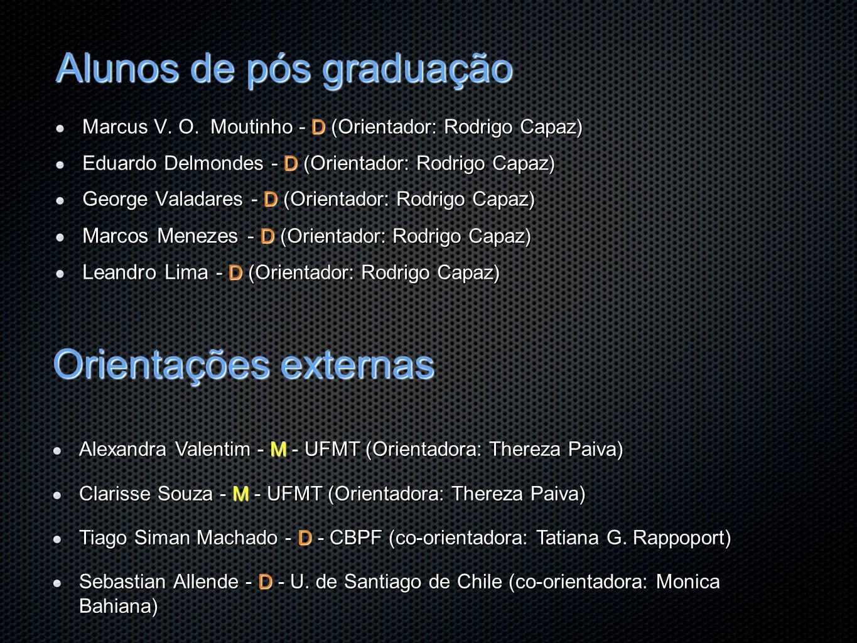 Alunos de pós graduação Marcus V. O. Moutinho - D (Orientador: Rodrigo Capaz) Eduardo Delmondes - D (Orientador: Rodrigo Capaz) George Valadares - D (