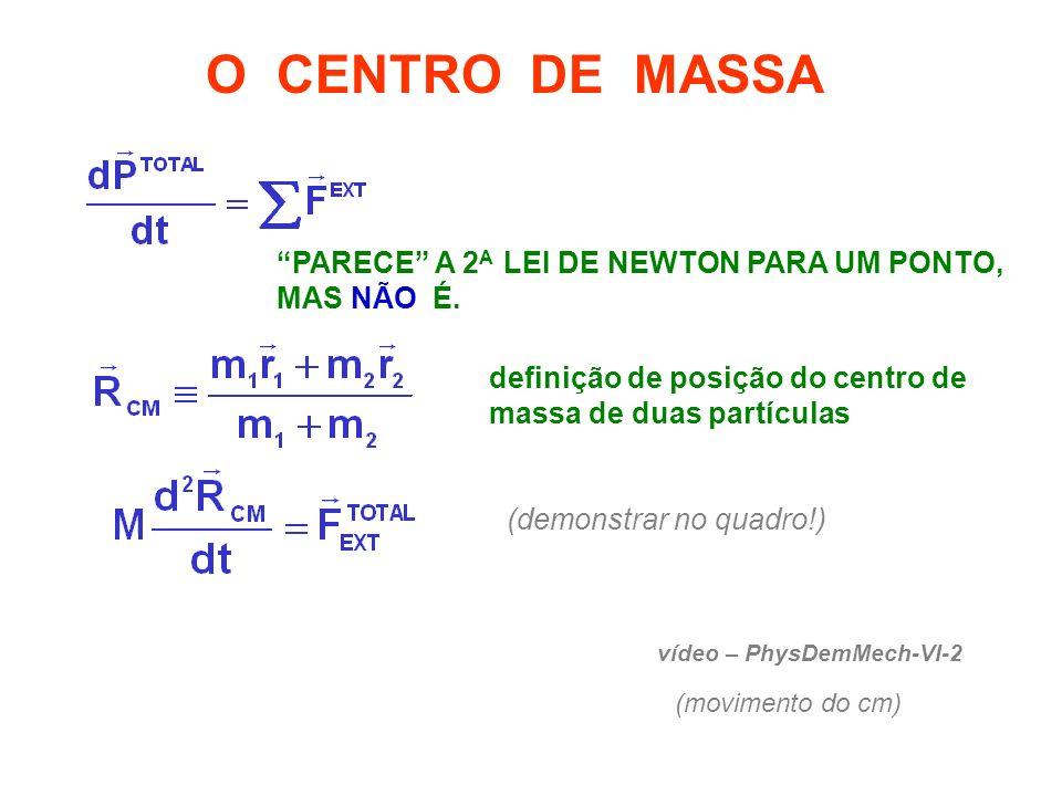 O CENTRO DE MASSA PARECE A 2 A LEI DE NEWTON PARA UM PONTO, MAS NÃO É. definição de posição do centro de massa de duas partículas (demonstrar no quadr