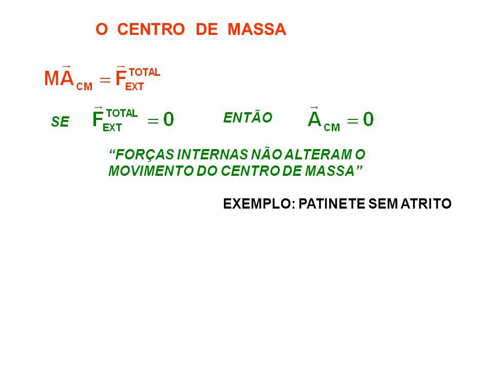 O CENTRO DE MASSA SE ENTÃO FORÇAS INTERNAS NÃO ALTERAM O MOVIMENTO DO CENTRO DE MASSA EXEMPLO: PATINETE SEM ATRITO