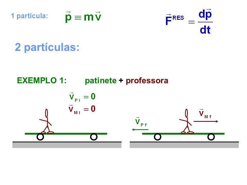 1 partícula: 2 partículas: EXEMPLO 1:patinete + professora