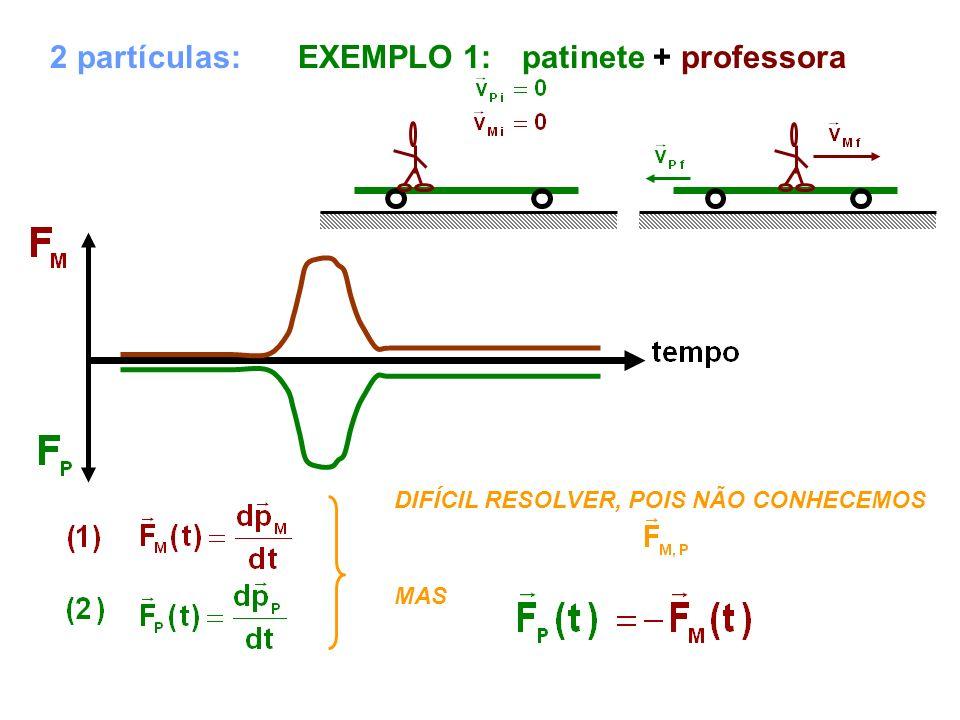 2 partículas:EXEMPLO 1:patinete + professora DIFÍCIL RESOLVER, POIS NÃO CONHECEMOS MAS
