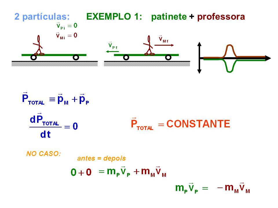 2 partículas:EXEMPLO 1:patinete + professora NO CASO: antes = depois
