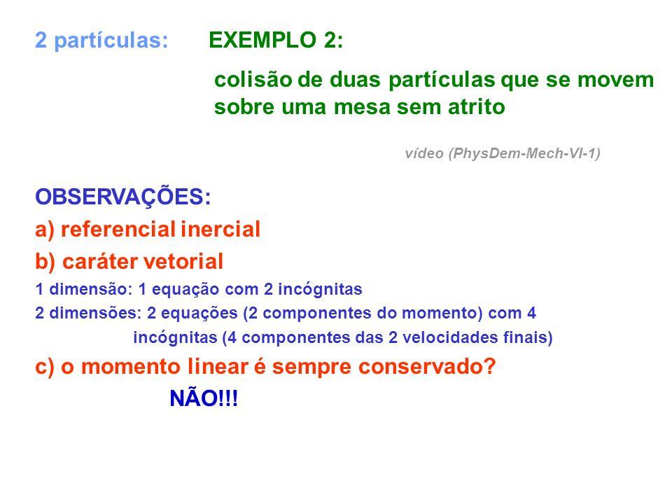 2 partículas:EXEMPLO 2: colisão de duas partículas que se movem sobre uma mesa sem atrito vídeo (PhysDem-Mech-VI-1) OBSERVAÇÕES: a) referencial inerci