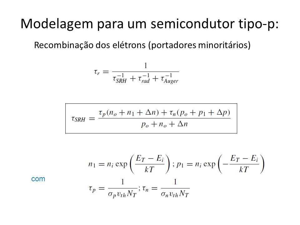 Modelagem para um semicondutor tipo-p: Recombinação dos elétrons (portadores minoritários) com