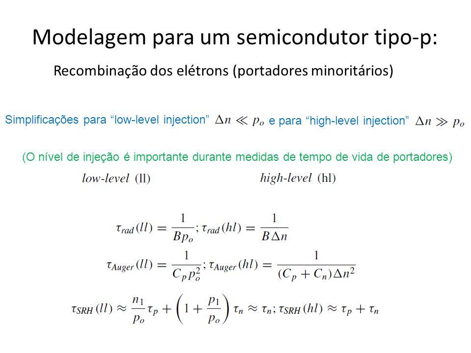 Modelagem para um semicondutor tipo-p: Recombinação dos elétrons (portadores minoritários) Simplificações para low-level injection e para high-level injection (O nível de injeção é importante durante medidas de tempo de vida de portadores)